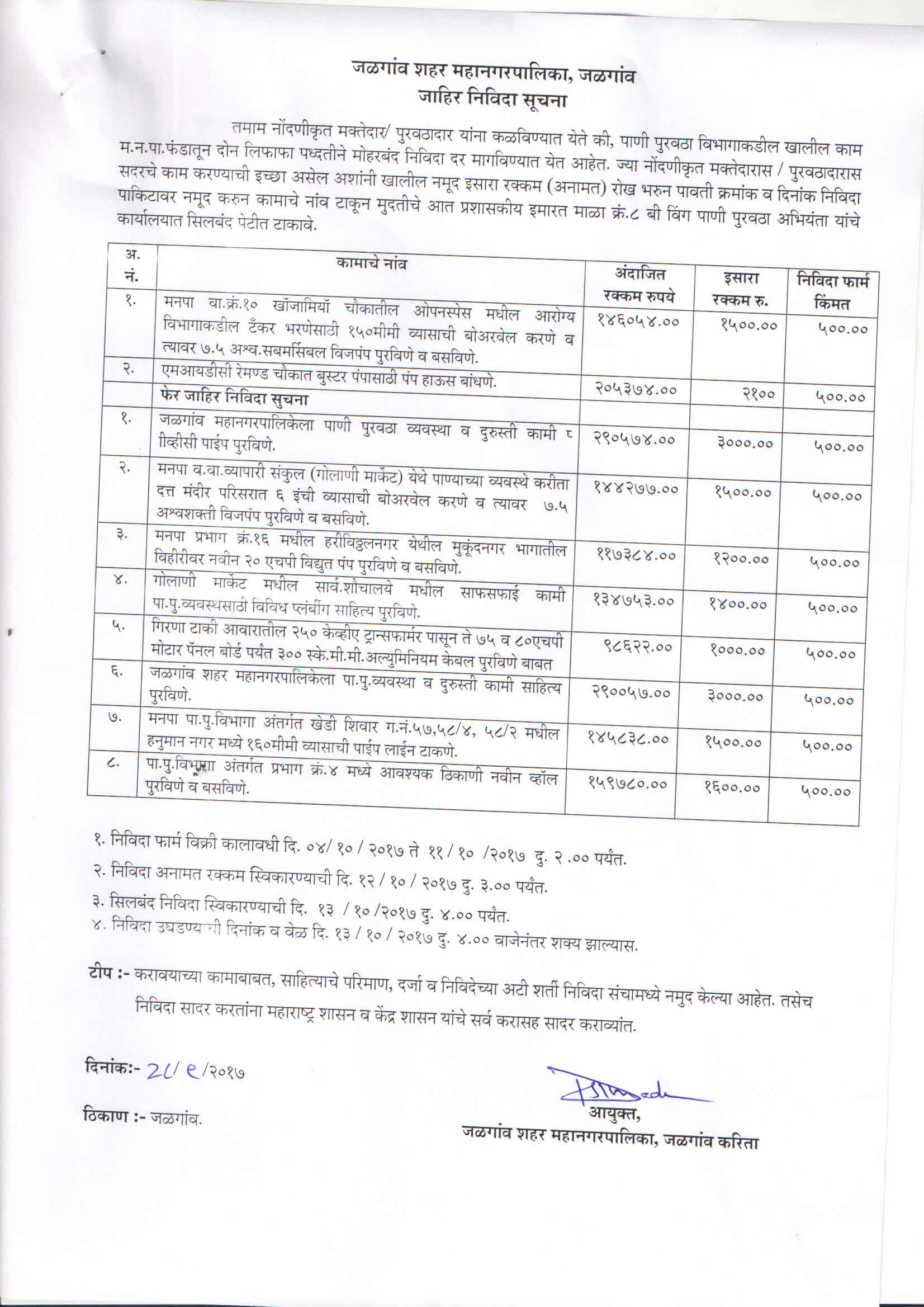Jalgaon city municipal corporation water supply notice aiddatafo Image collections